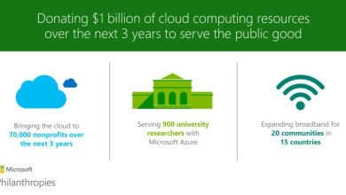 Microsoft donira milijardu dolara