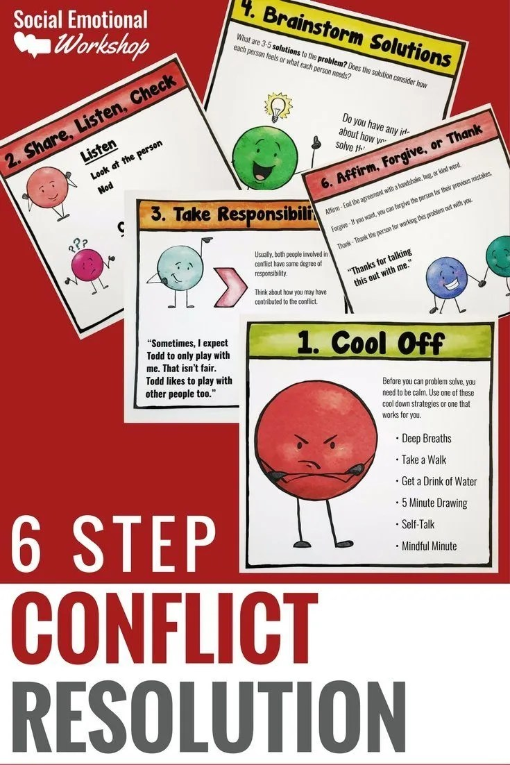 6 steps to effective conflict resolution with elementary students