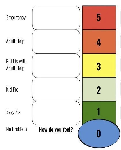 Problem Rating Scale
