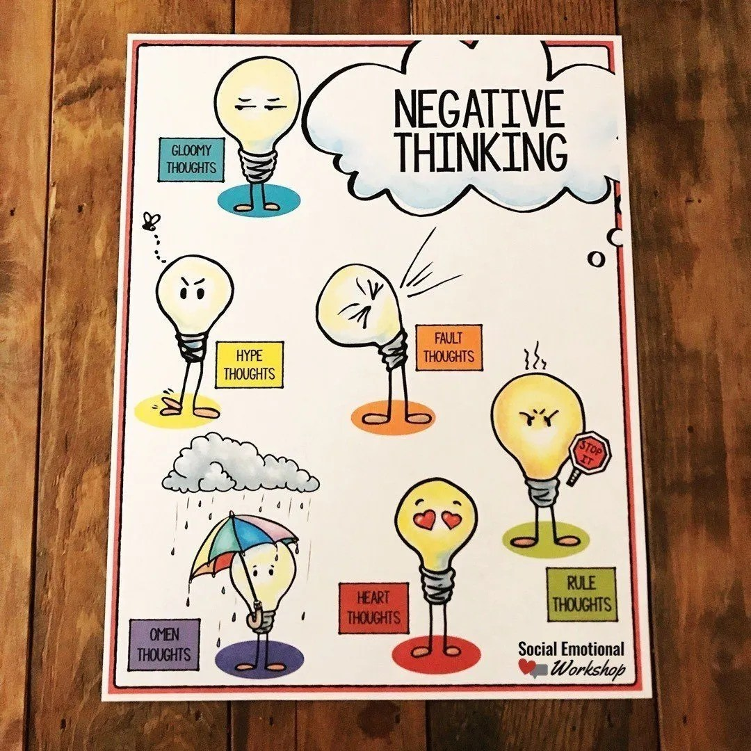 Negative thinking poster for CBT counseling with kids