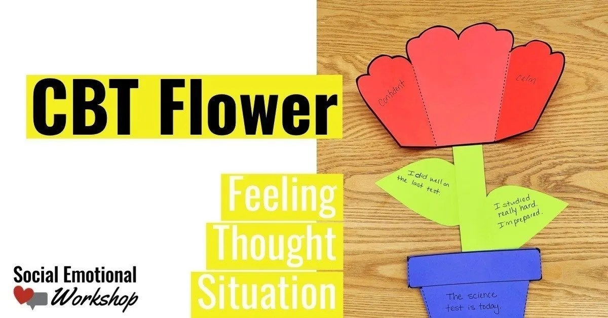CBT Activities for Kids: How to Explain Thoughts and
