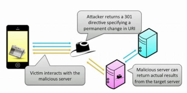 ios-app-hijacking