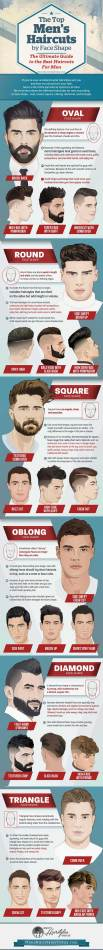 Best Haircuts By Face Shape