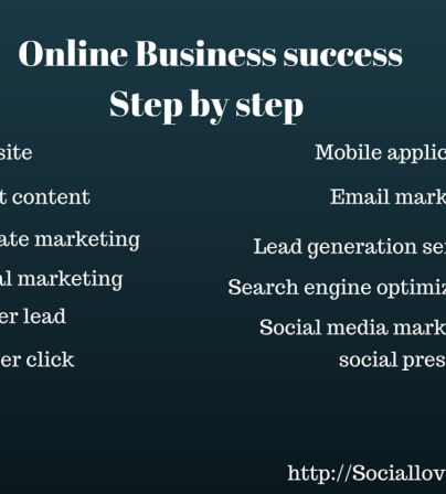 Top 500 Social Bookmarking Sites