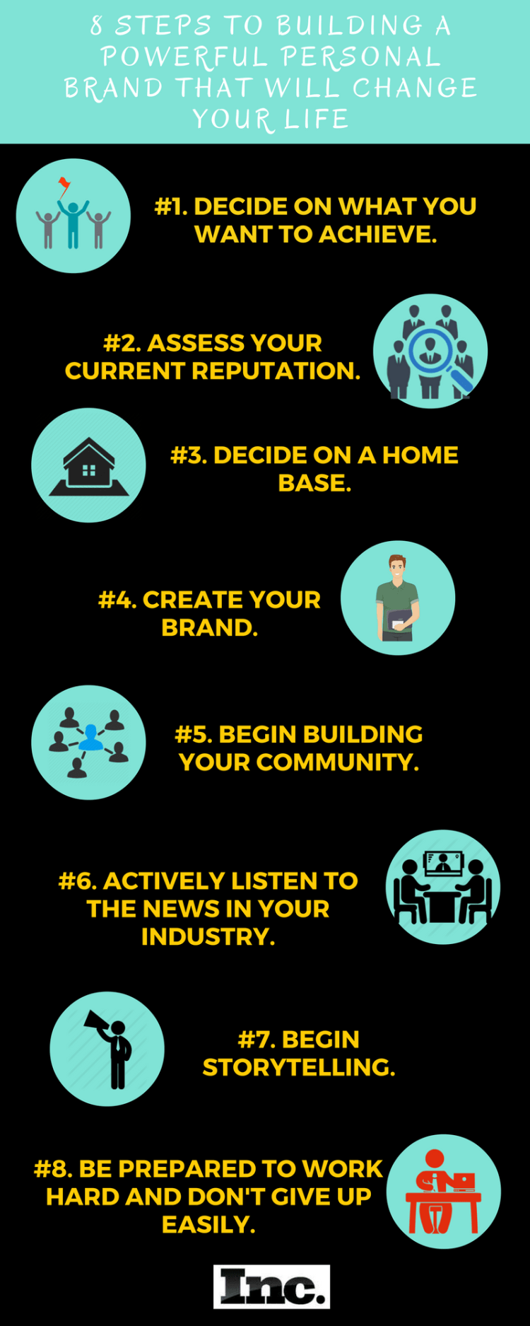 8 steps to create your brand.png