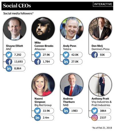 social CEO's