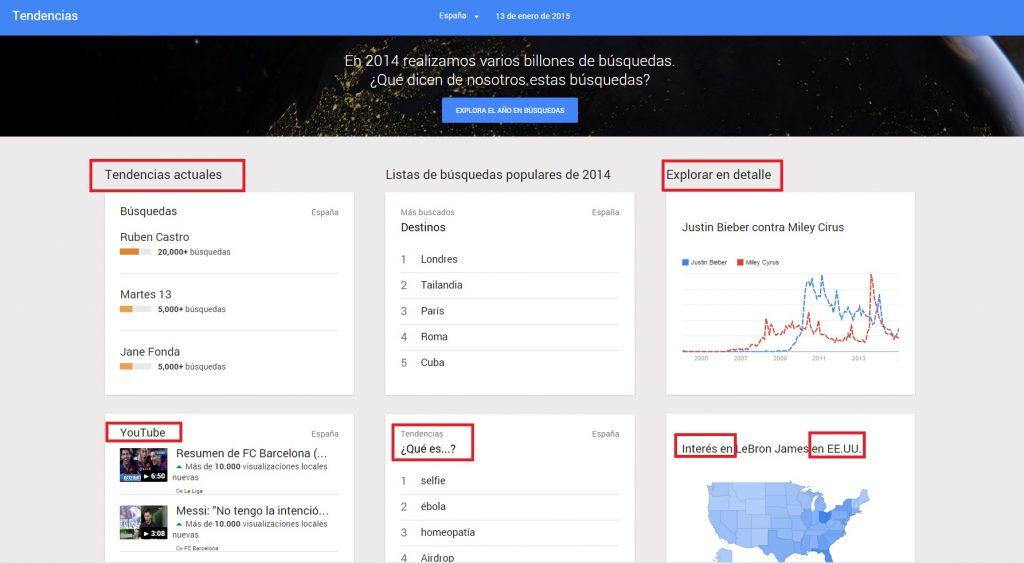 Google Trends, mide las tendencias de búsqueda