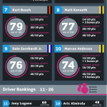 NASCAR Digital Cup Infographic