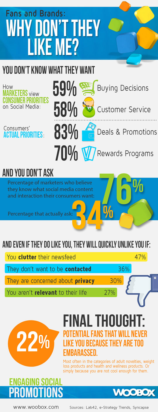 Why Don't They Like Your Page? #Infographic