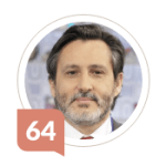 Klout Mayol