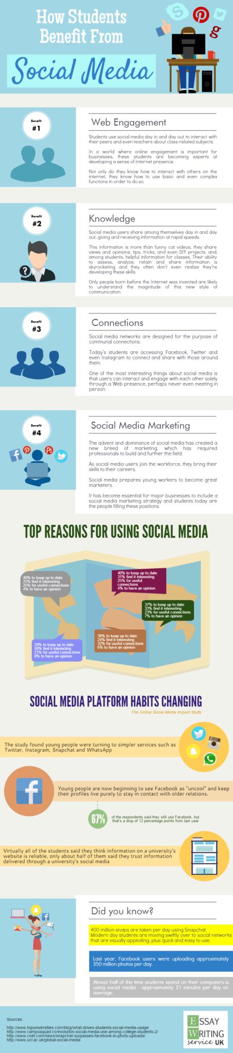Students Social Media Benefits