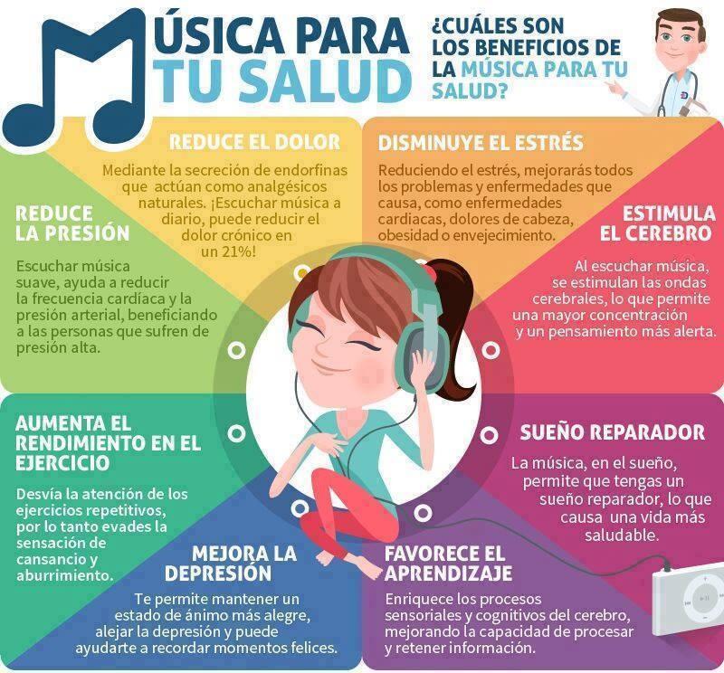 ¿Cómo influye la música sobre la salud?