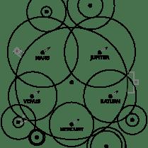 Antikythera mechanism calendar on the Metonic Spiral