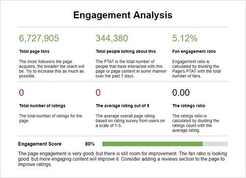 [Image: engagement-analysis.png]