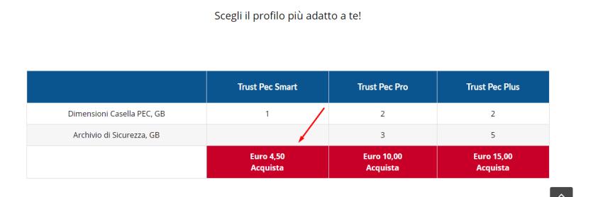 Trust Pec Smart