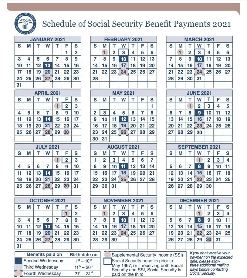 2021 Social Security Payment Calendar   Social Security Benefits
