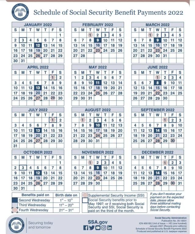 """""""2022 Social Security Payment Calendar"""""""