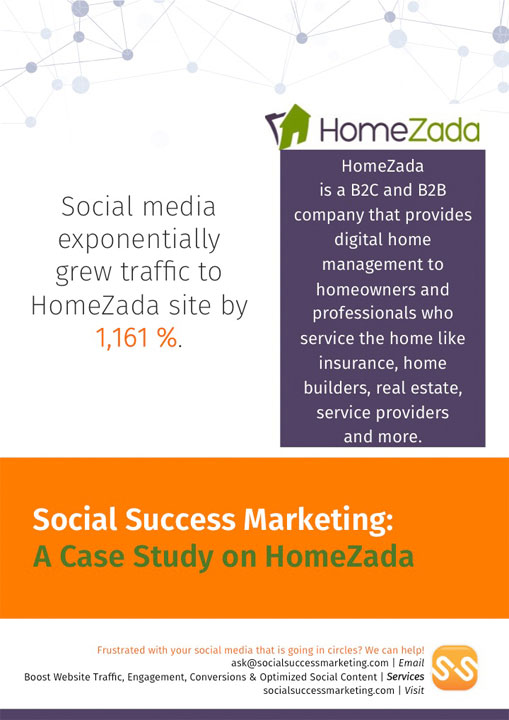 Case Study: Exponentially Grow Website Traffic Using Social Media