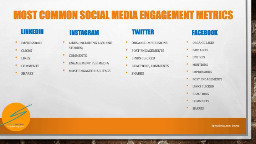 common social media engagement