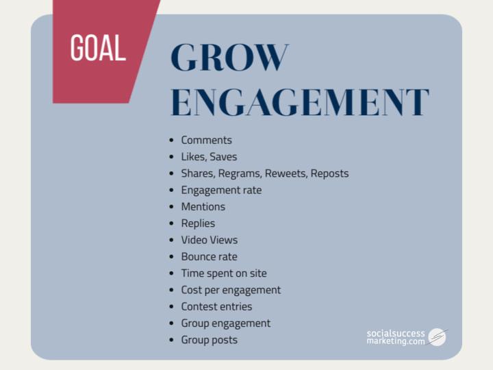social media engagement metrics