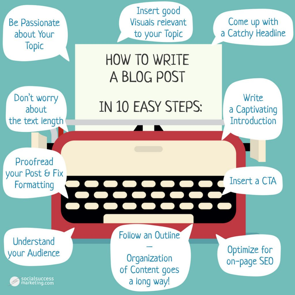 tips on how to write a blog post
