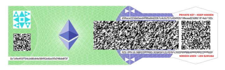 ethadress peňaženka ethereum