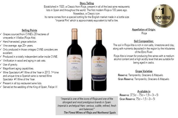 Imperial Reserva Gran Reserva wines Rioja