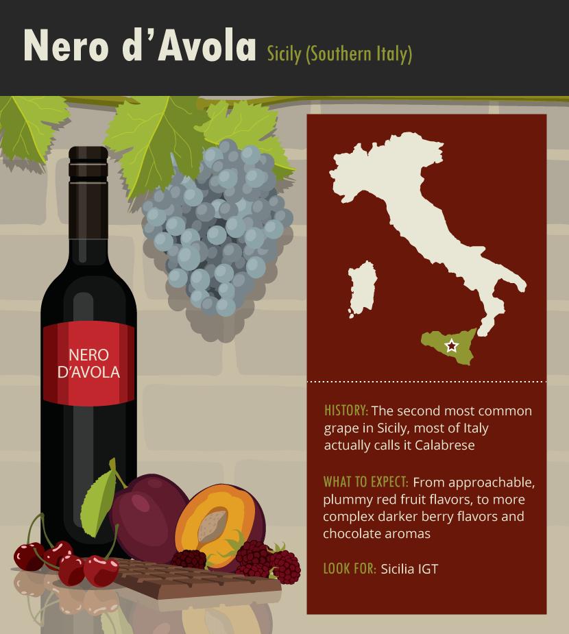 nero-davola-italian-wine-grape-variety-infographic-guide