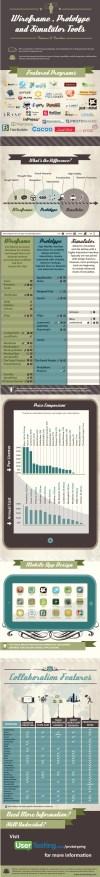 prototyping-infographicFinal-1