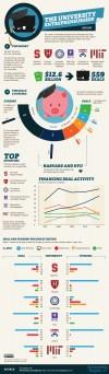 The University Entrepreneurship Report