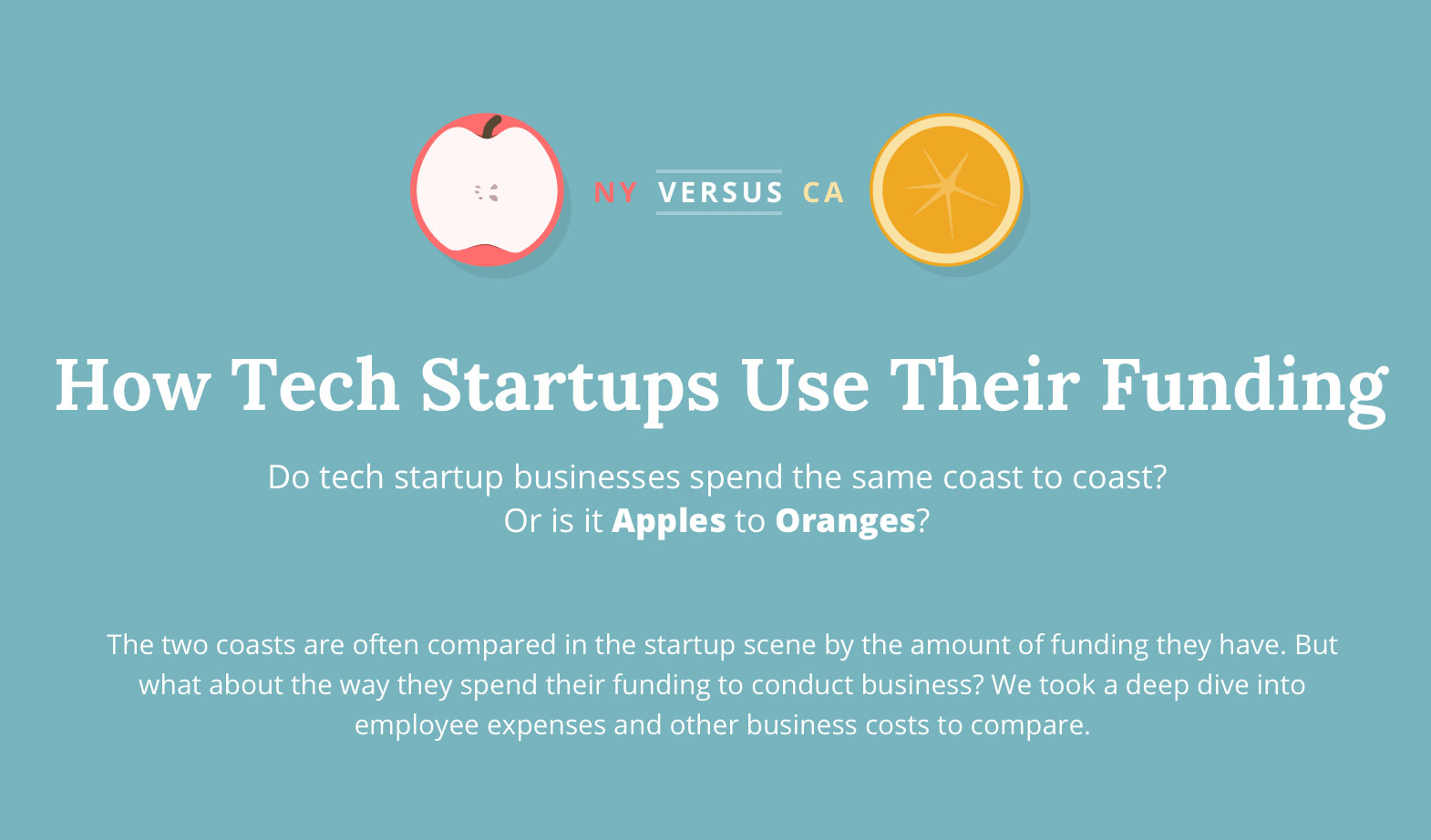 The Different Ways Tech Startups in New York and San Francisco Spend Money - Infographic