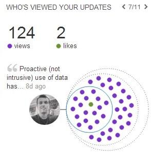Michael Hackmer's LinkedIn Update Views - Meddle