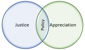 Policy-JusticeANDAppreciation