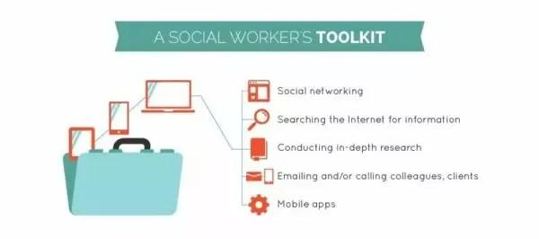 Social Workers Toolkit