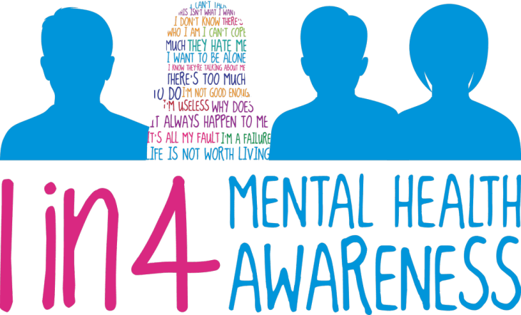 Image result for 1 in 4 mental health