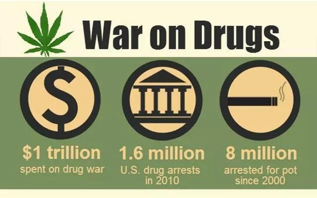 War on Drugs640
