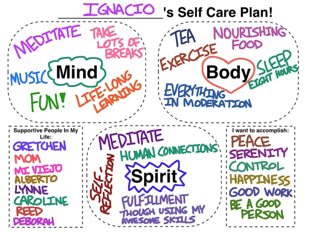 Making A Self Care Plan For You And Your Clients Social