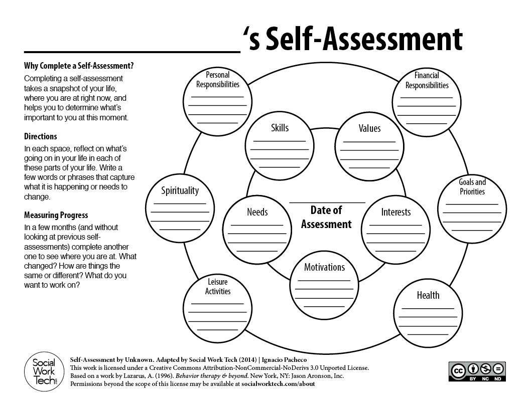 A Self Assessment Tool For Clients And Social Work