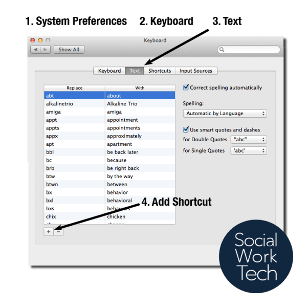 Step 1: System Preferences. Step 2: Keyboard. Step 3: Text. Step 4: Add Shortcut