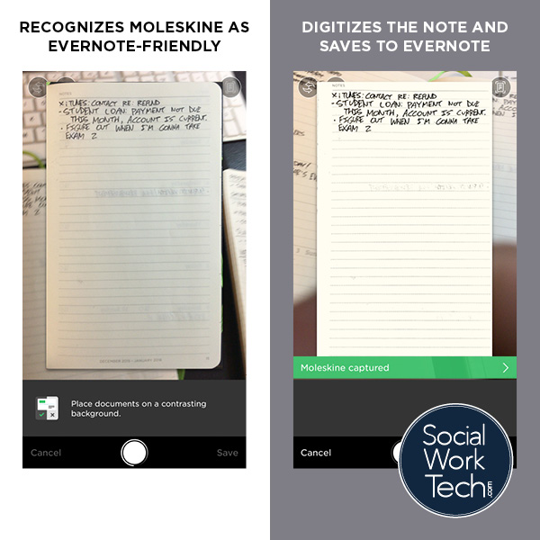 """Left side: picture of a pre-scan page within the Evernote planner with banner above """"recognizes Moleskine as Evernote friendly"""". Left side: Picture of the same page, post-process, """"digitizes the note and saves to Evernote"""". There is a banner below this picture that also says, """"Moleskine captured""""."""