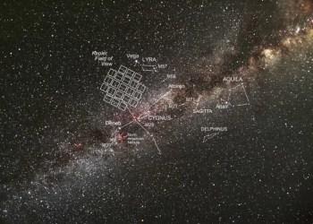 Campo de visão do Telescópio Espacial Kepler. (Imagem: NASA)