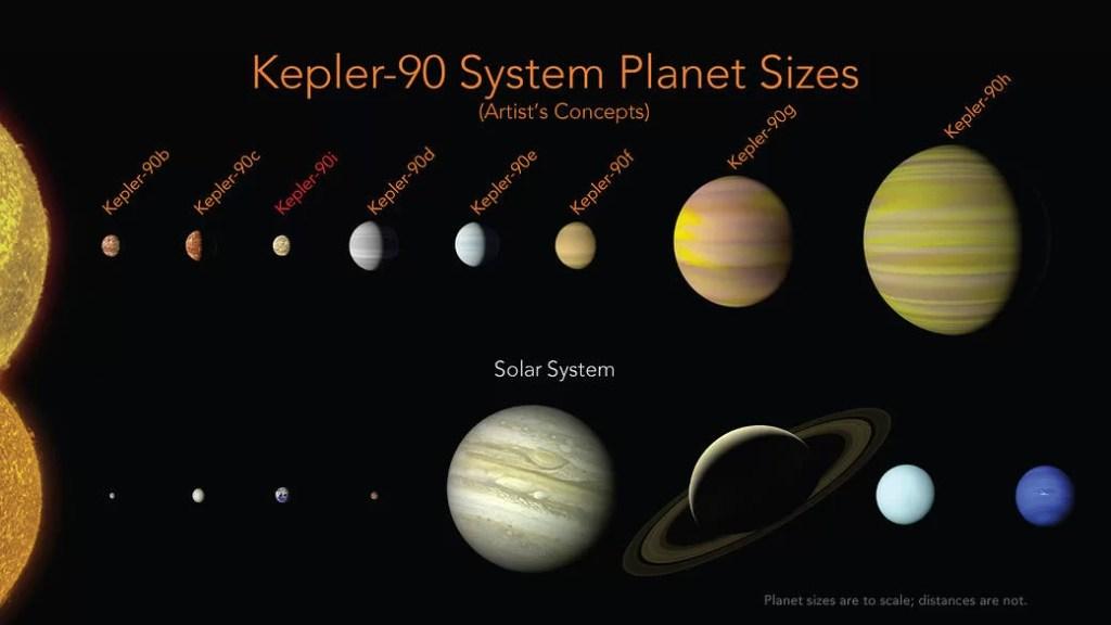 NASA está financiando a busca por um telescópio que poderia nos permitir observar exoplanetas distantes com resolução sem precedentes.