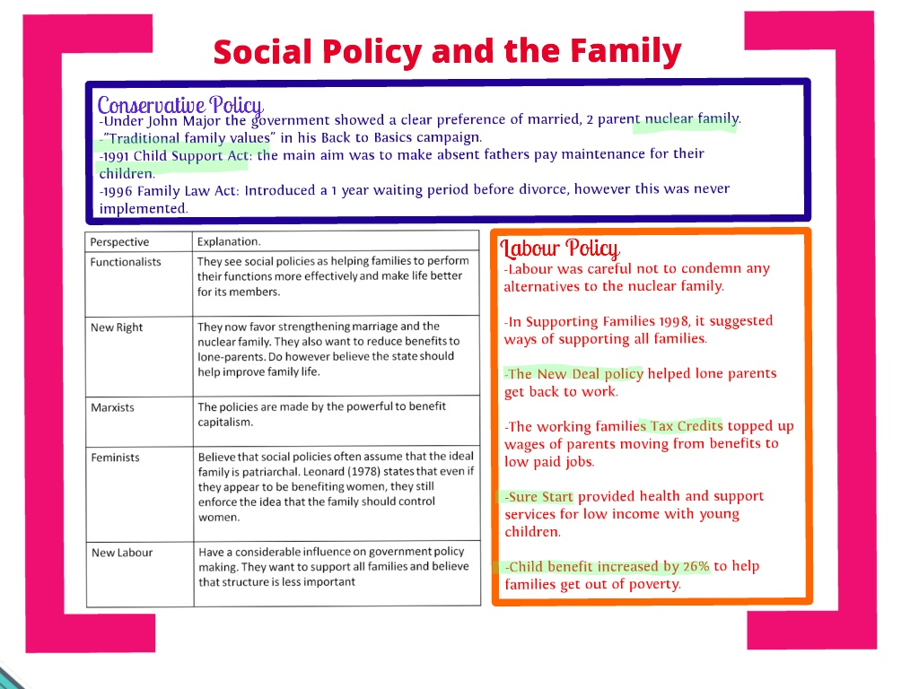 Social Policy And The Family Quick View