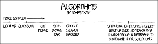 """algorithms"" by xkcd"