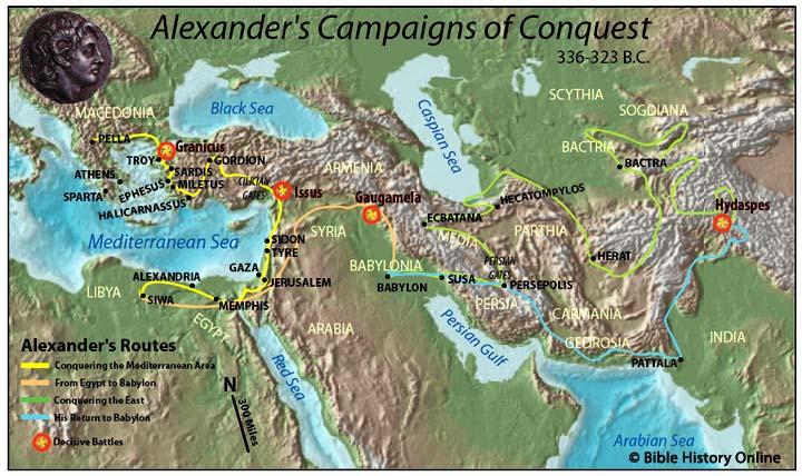 Alexander's Empire