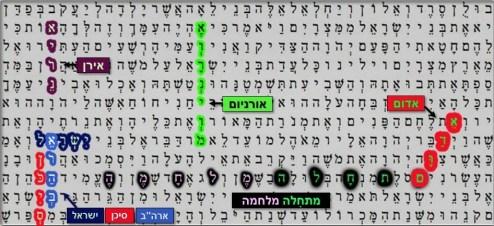 """ארה""""ב מסכנת את ישראל בהקשר לגרעין האירני"""