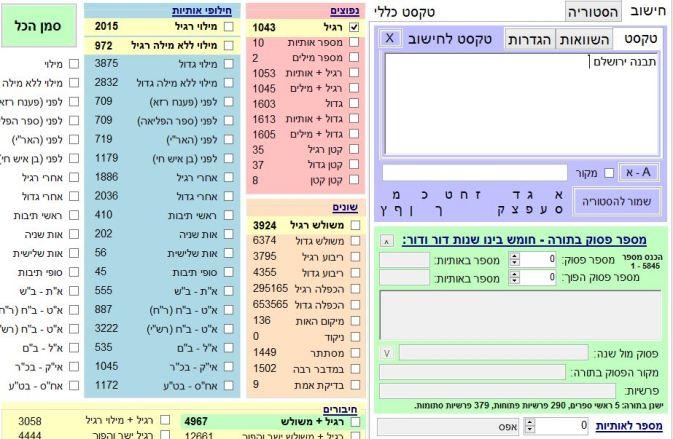 שימו לב כשאנו כותבים תבנה ירושלם - נקבל בדיוק 2015 ! מילוי (גבוה... ראו - צד שמאל למעלה)