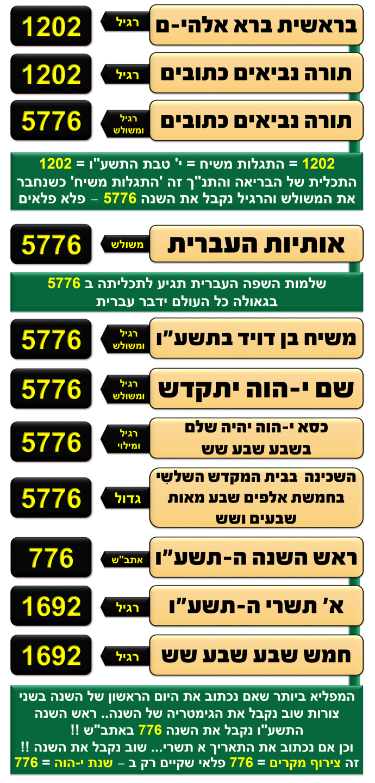 5776[1]