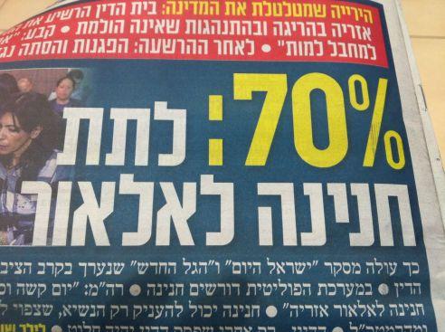 %d7%90%d7%9c%d7%90%d7%95%d7%a8