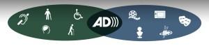 Você sabe o que é audiodescrição?